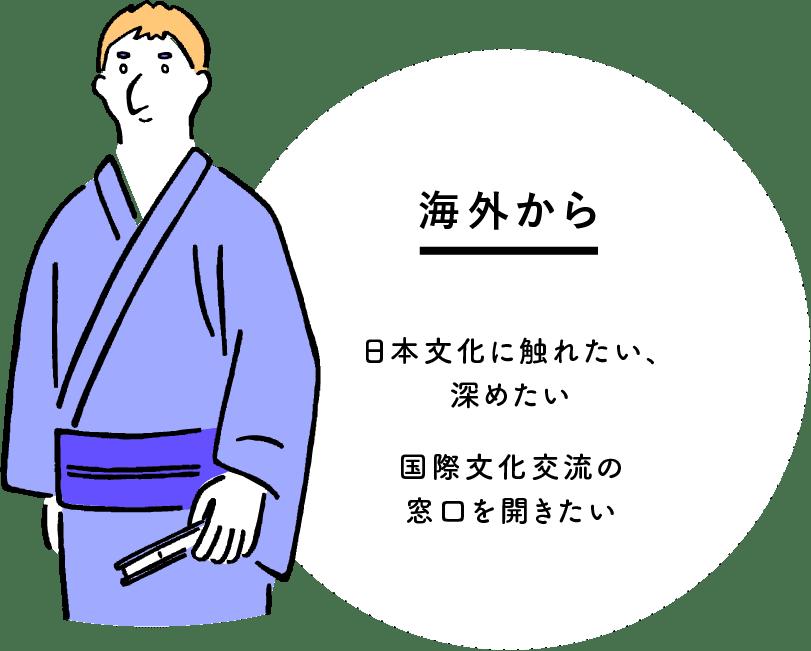 海外から:日本文化に触れたい、深めたい 国際文化交流のt窓口を開きたい